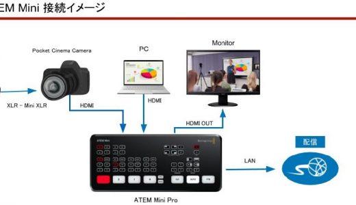 ATEM Mini Pro を使ってオンラインセミナーをする場合の絵づくり (1)
